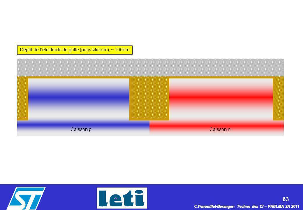 Dépôt de l'electrode de grille (poly-silicium), ~ 100nm