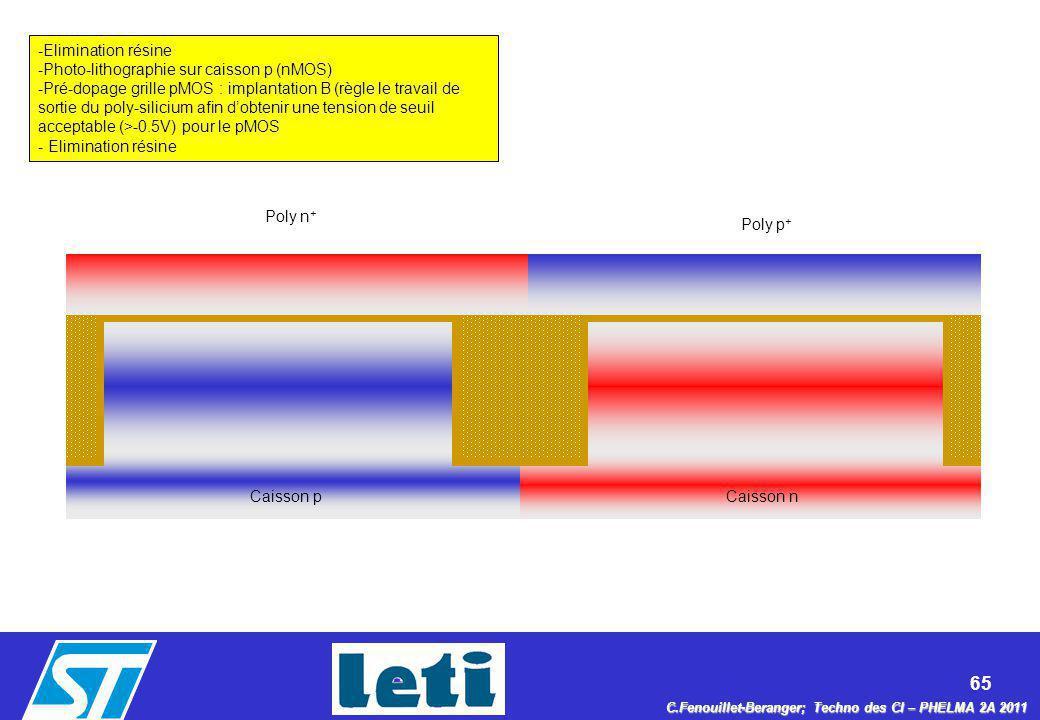 -Elimination résine -Photo-lithographie sur caisson p (nMOS)