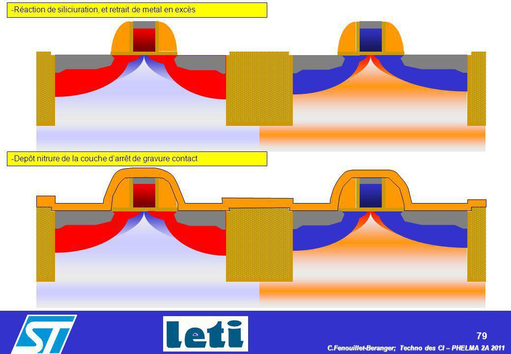Réaction de siliciuration, et retrait de metal en excès