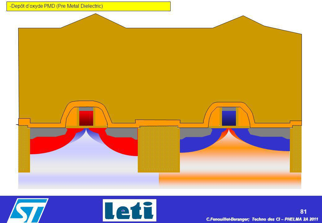 Depôt d'oxyde PMD (Pre Metal Dielectric)