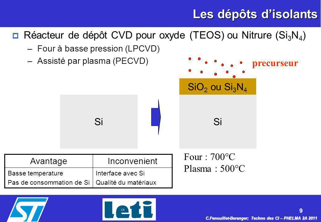 Les dépôts d'isolants Réacteur de dépôt CVD pour oxyde (TEOS) ou Nitrure (Si3N4) Four à basse pression (LPCVD)