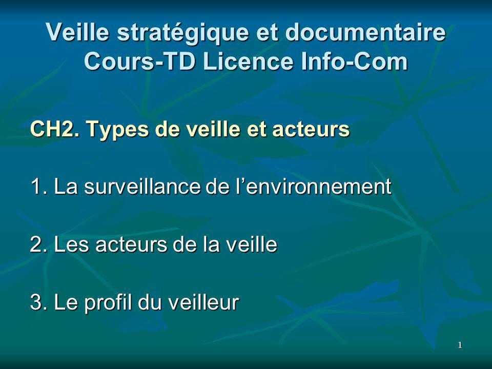 Veille stratégique et documentaire Cours-TD Licence Info-Com