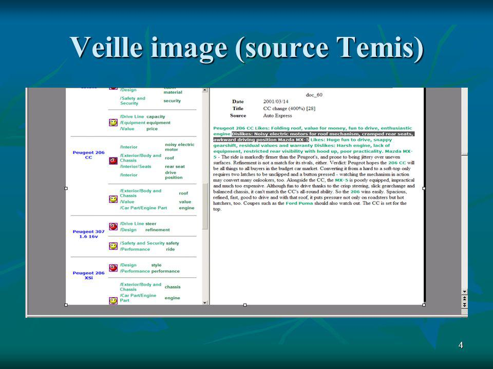 Veille image (source Temis)