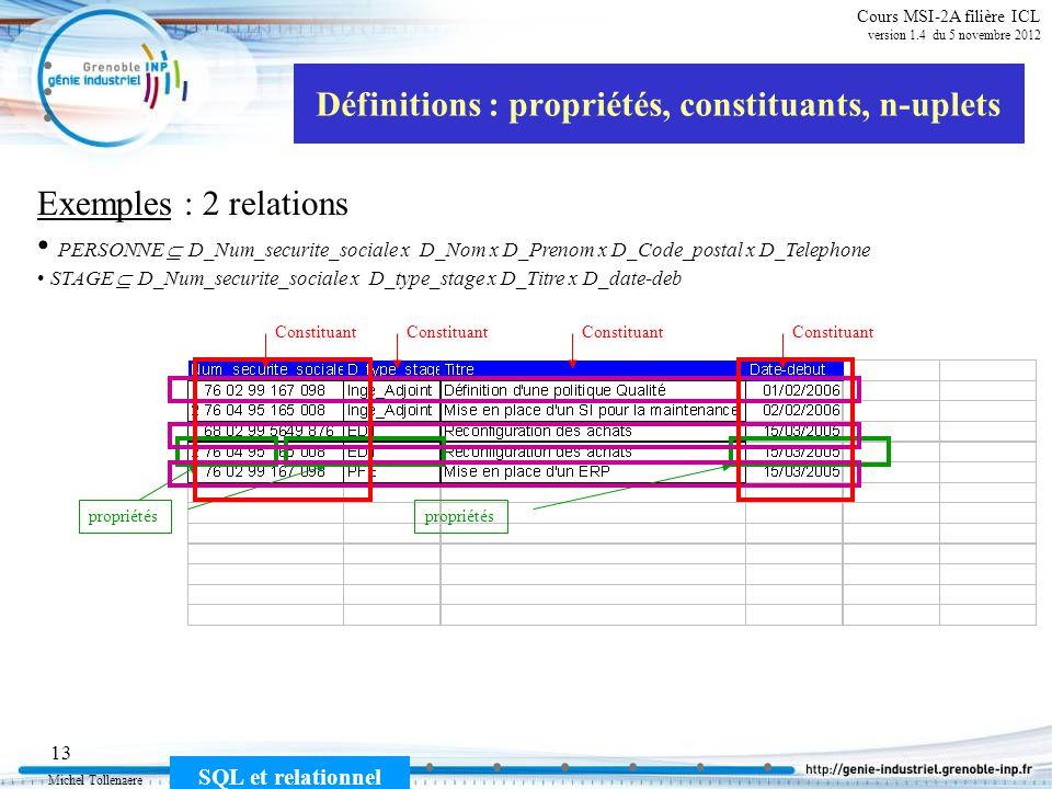 Définitions : propriétés, constituants, n-uplets