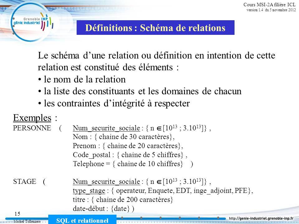 Définitions : Schéma de relations