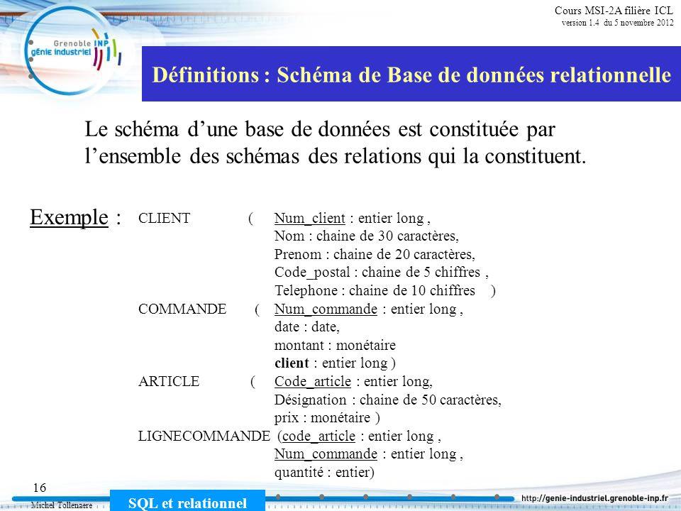 Définitions : Schéma de Base de données relationnelle