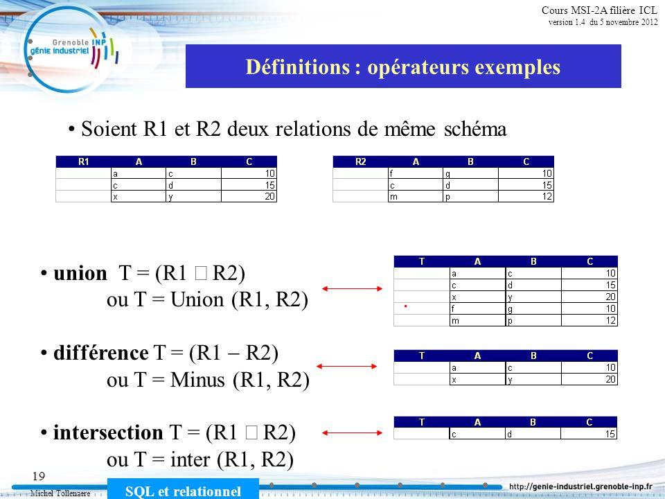 Définitions : opérateurs exemples