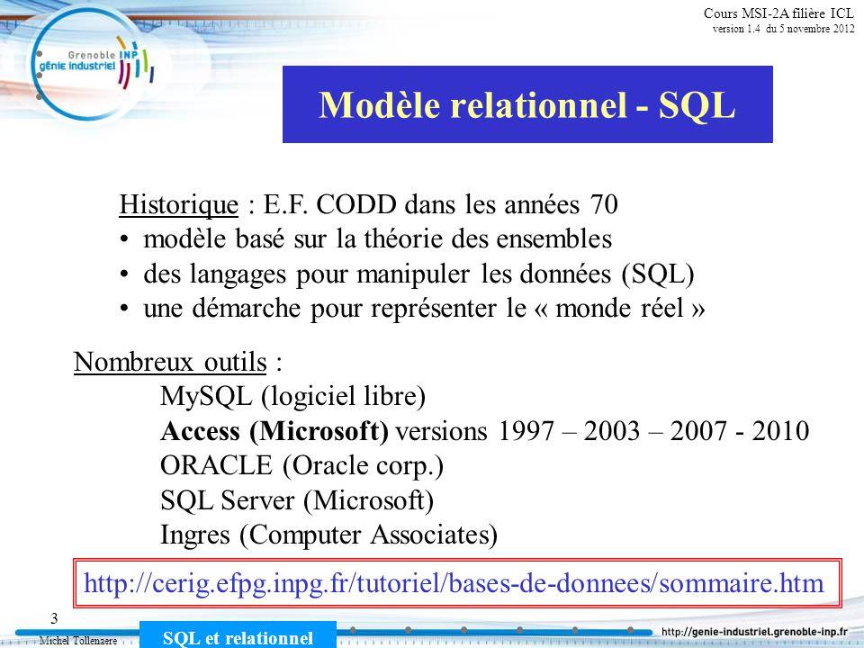 Modèle relationnel - SQL