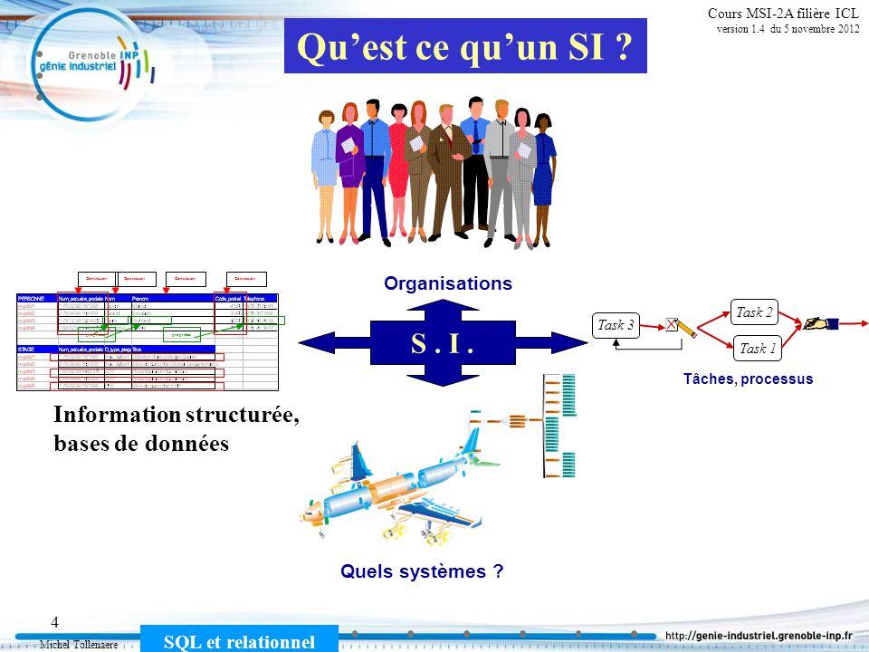 Qu'est ce qu'un SI S . I . Information structurée, bases de données