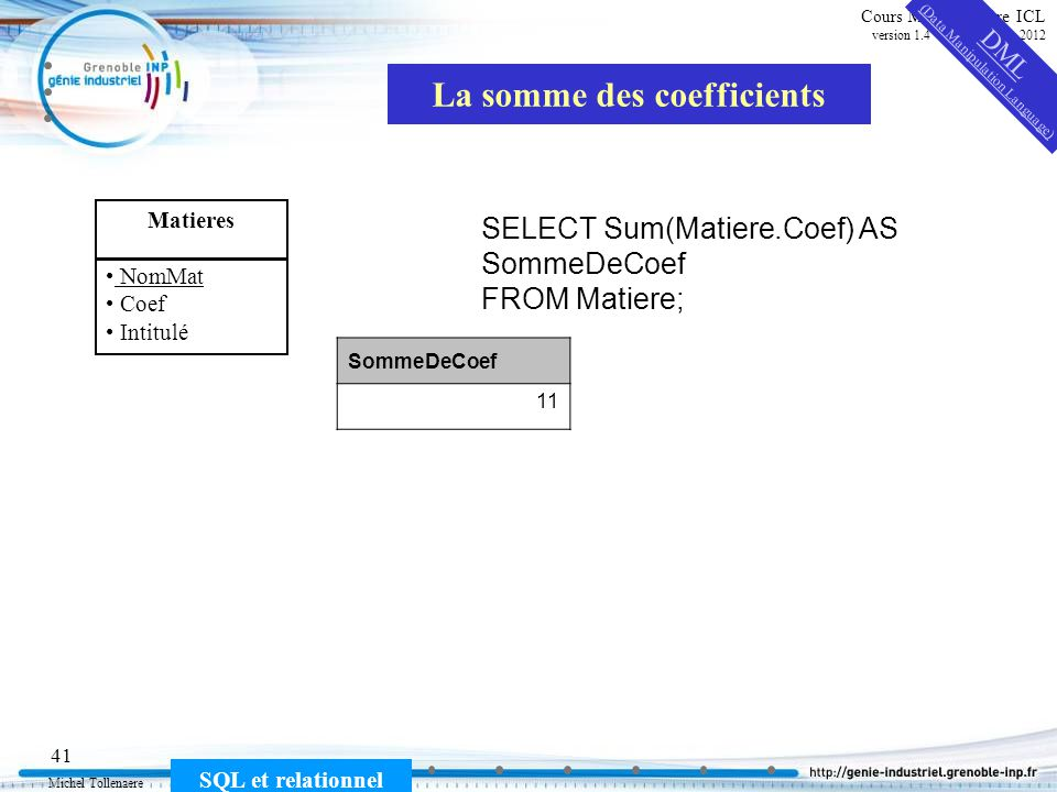 La somme des coefficients