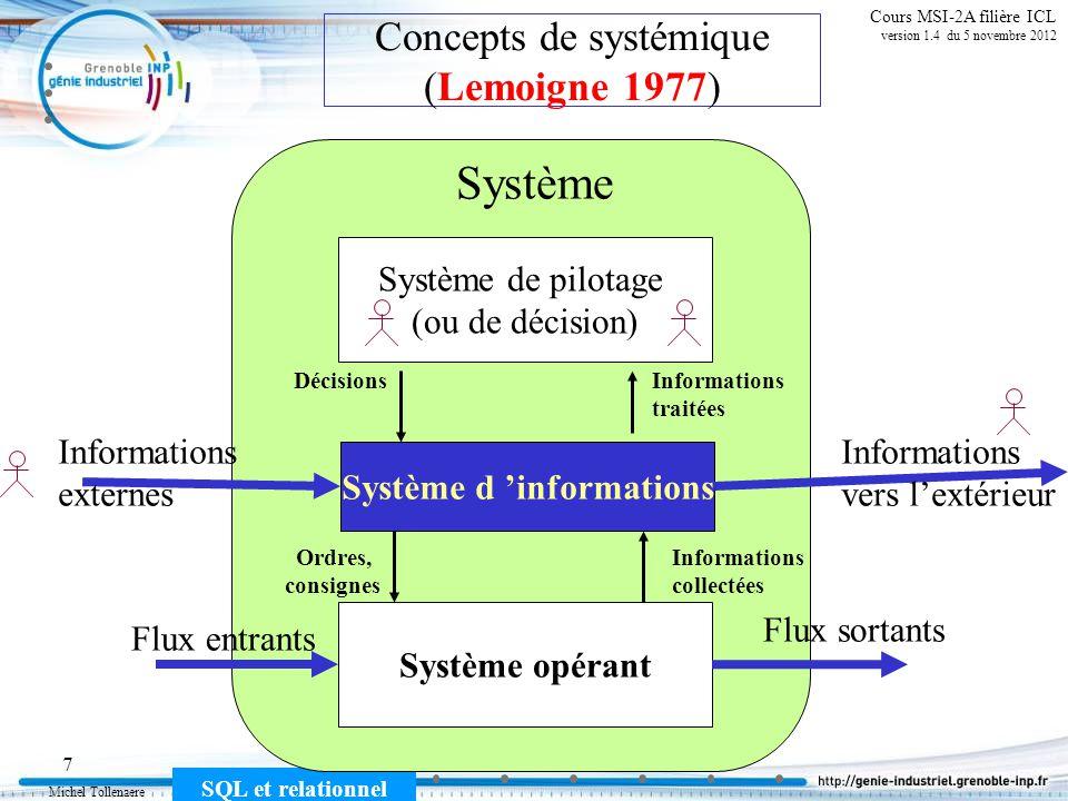 Concepts de systémique (Lemoigne 1977)