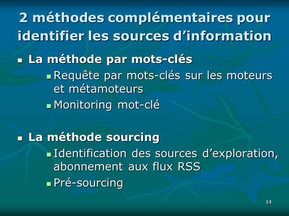 2 méthodes complémentaires pour identifier les sources d'information