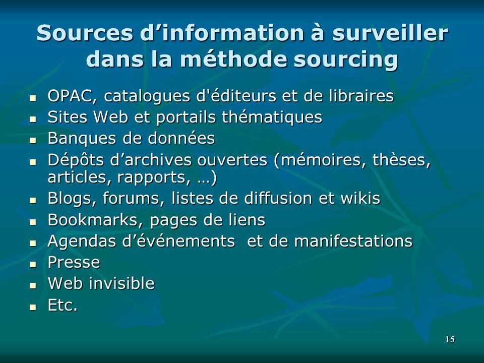 Sources d'information à surveiller dans la méthode sourcing