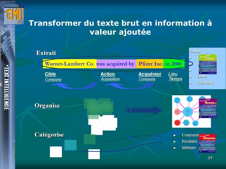 Transformer du texte brut en information à valeur ajoutée