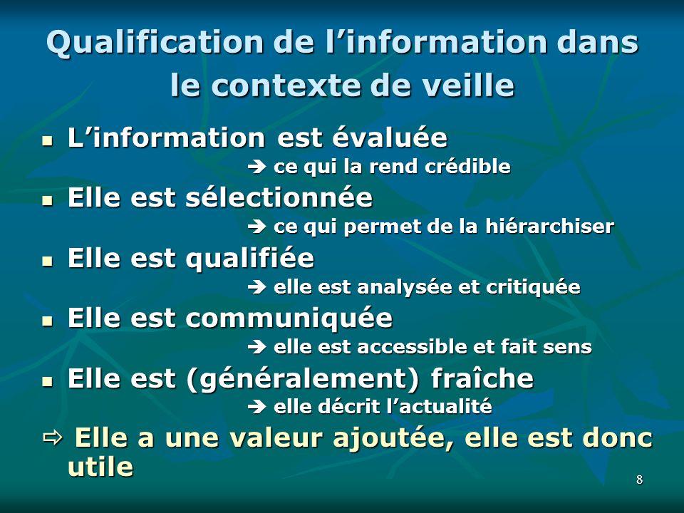 Qualification de l'information dans le contexte de veille