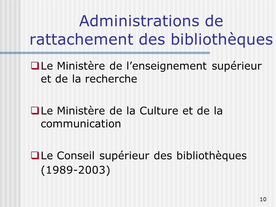 Administrations de rattachement des bibliothèques