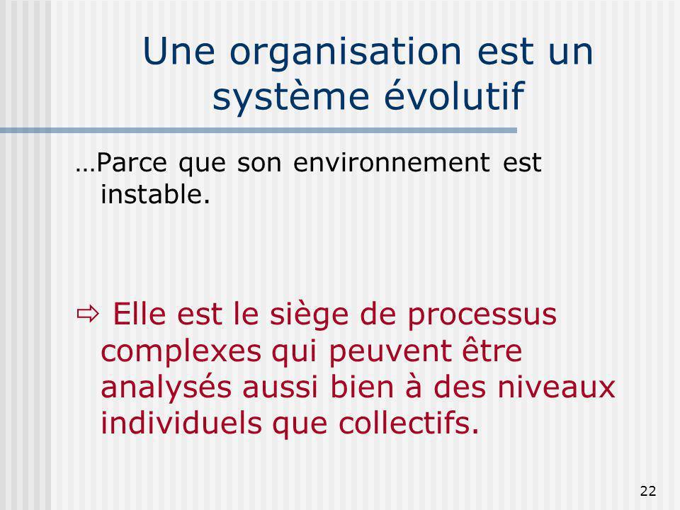 Une organisation est un système évolutif