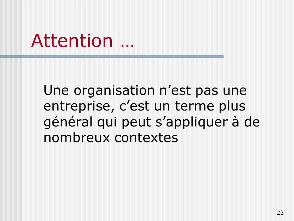 Attention … Une organisation n'est pas une entreprise, c'est un terme plus général qui peut s'appliquer à de nombreux contextes.