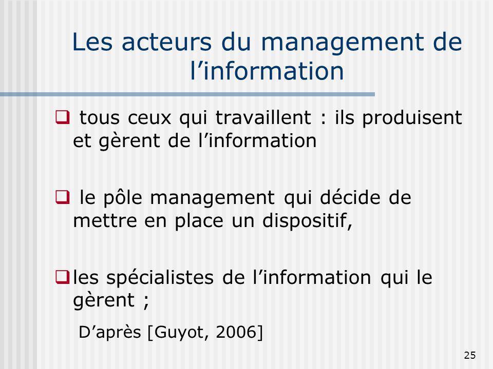 Les acteurs du management de l'information