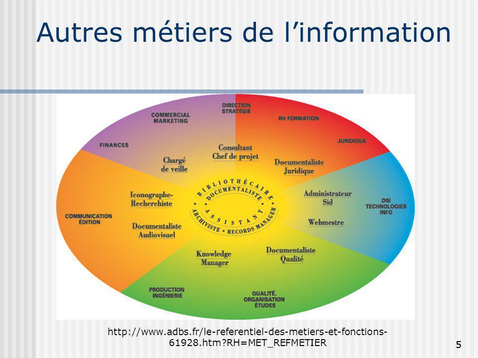 Autres métiers de l'information