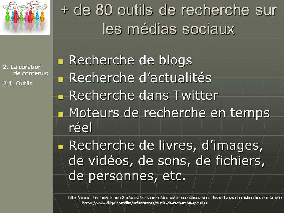 + de 80 outils de recherche sur les médias sociaux