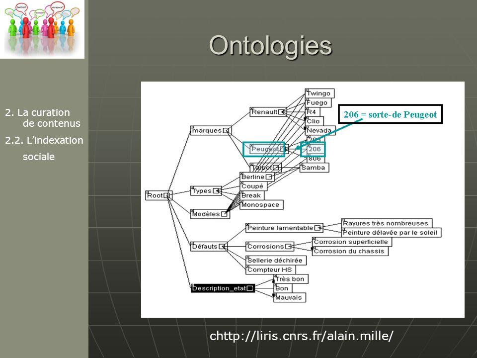 Ontologies chttp://liris.cnrs.fr/alain.mille/