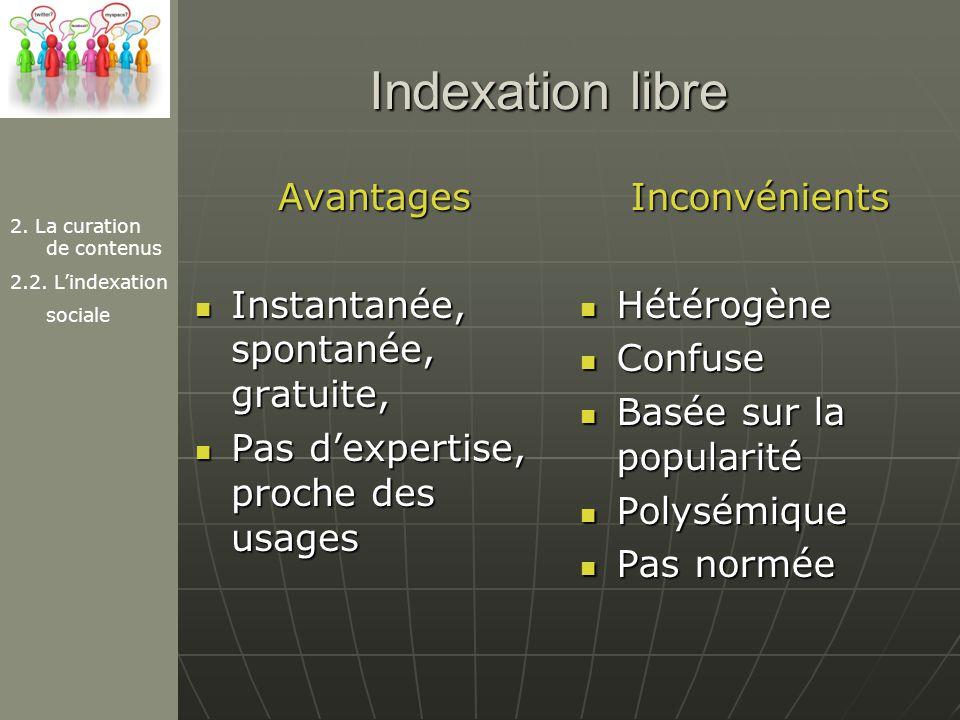 Indexation libre Avantages Instantanée, spontanée, gratuite,