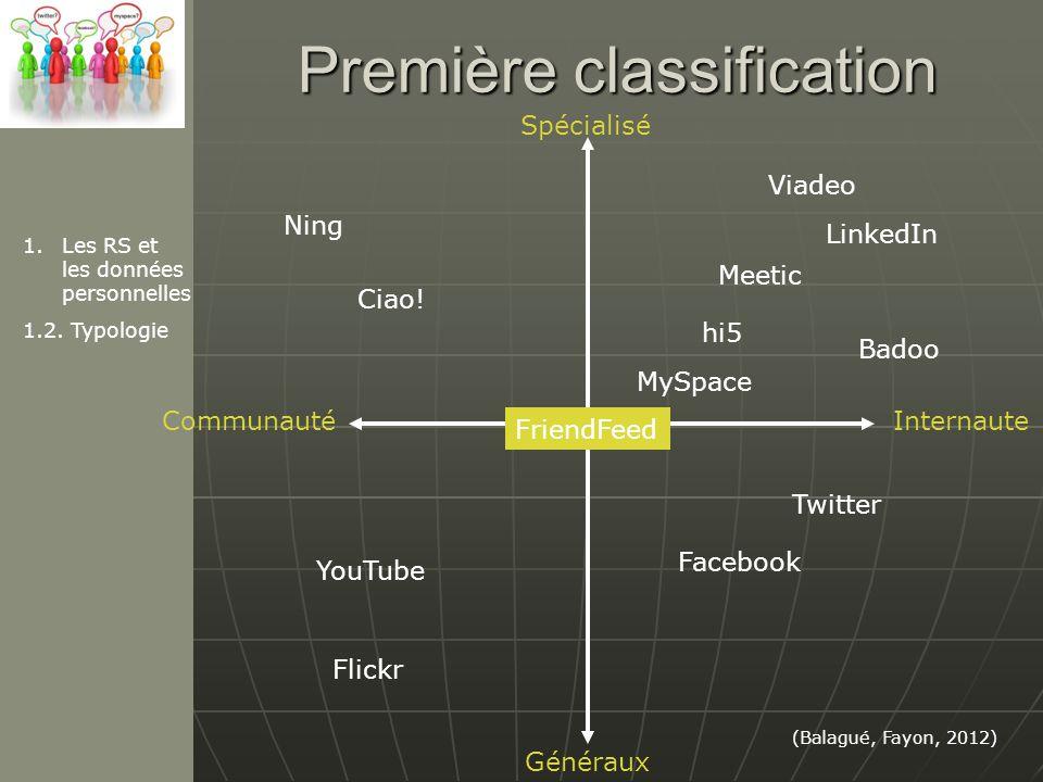 Première classification