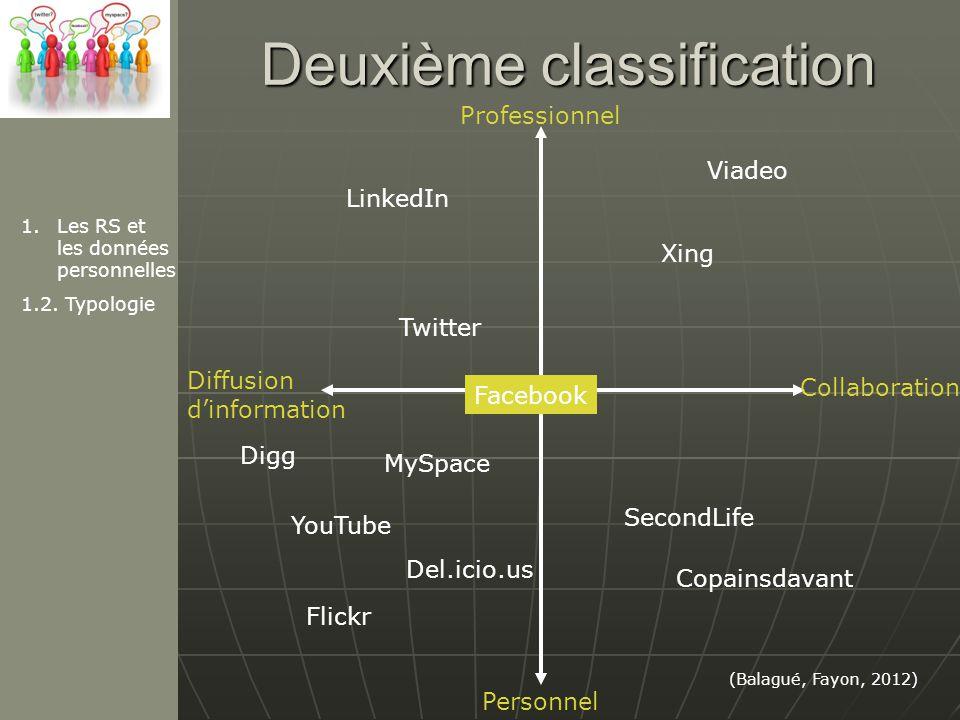 Deuxième classification