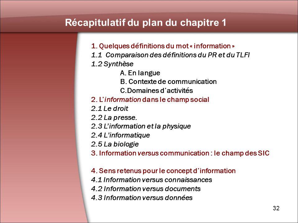 Récapitulatif du plan du chapitre 1