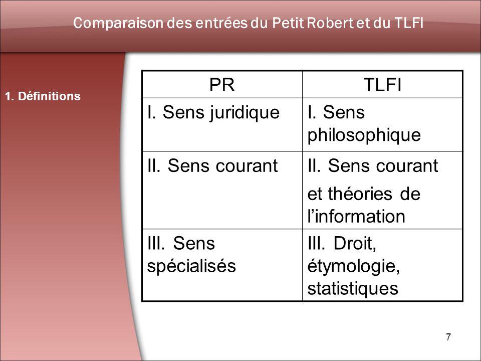 Comparaison des entrées du Petit Robert et du TLFI