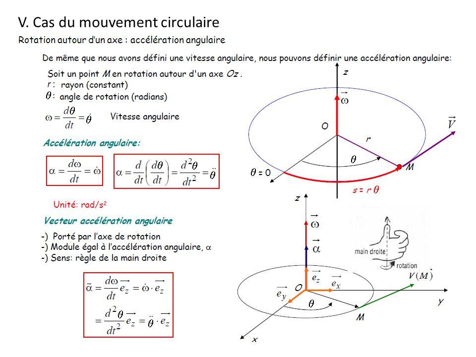 V. Cas du mouvement circulaire