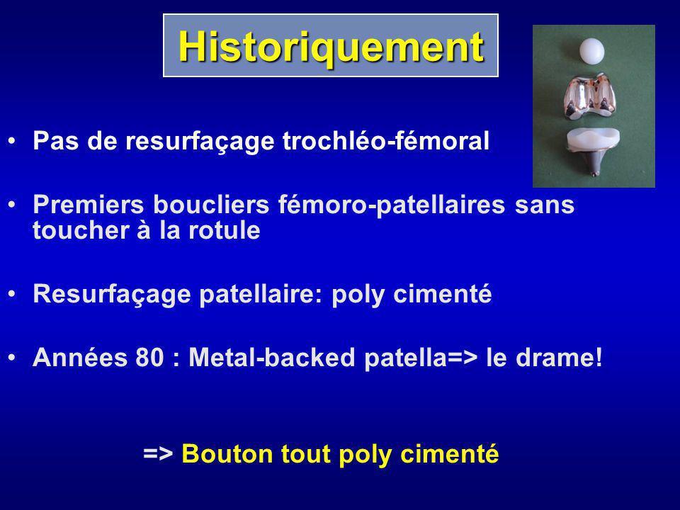 Historiquement Pas de resurfaçage trochléo-fémoral