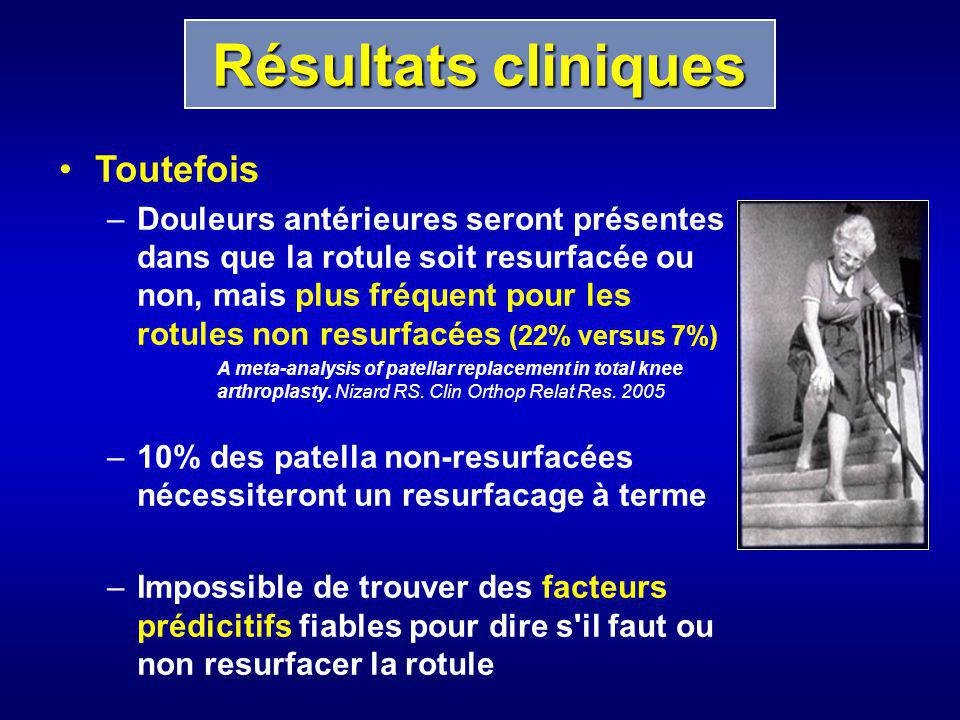 Résultats cliniques Toutefois
