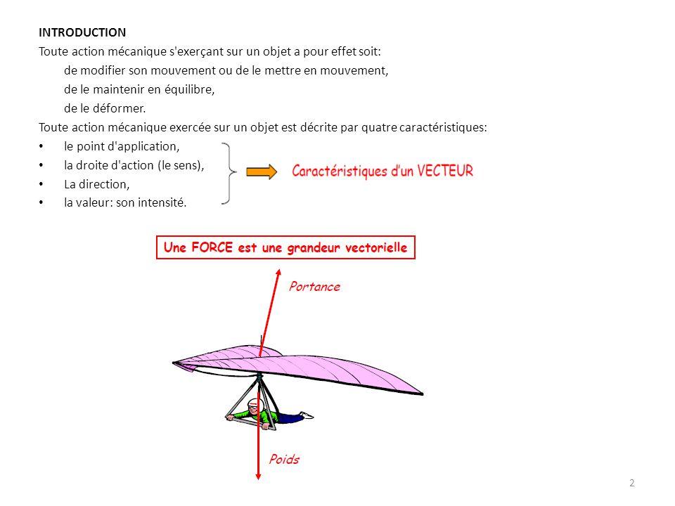 INTRODUCTION Toute action mécanique s exerçant sur un objet a pour effet soit: de modifier son mouvement ou de le mettre en mouvement,