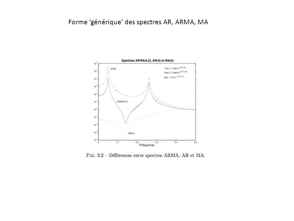 Forme 'générique' des spectres AR, ARMA, MA