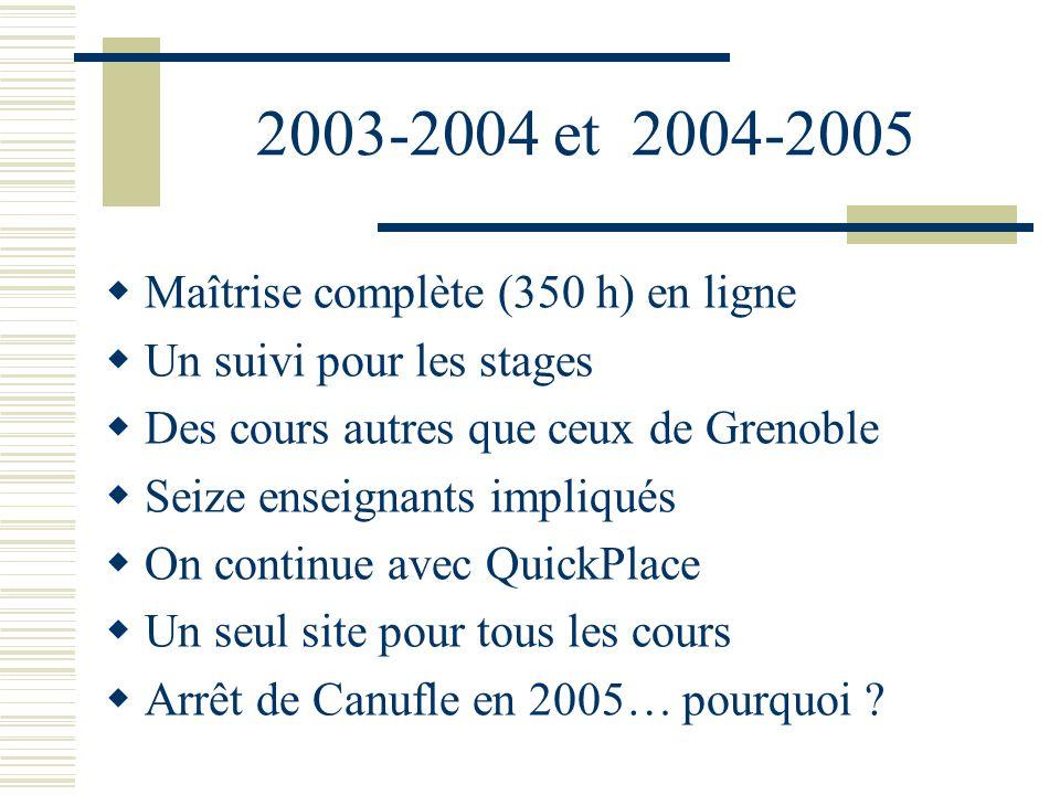 2003-2004 et 2004-2005 Maîtrise complète (350 h) en ligne