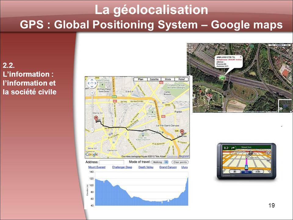 GPS : Global Positioning System – Google maps