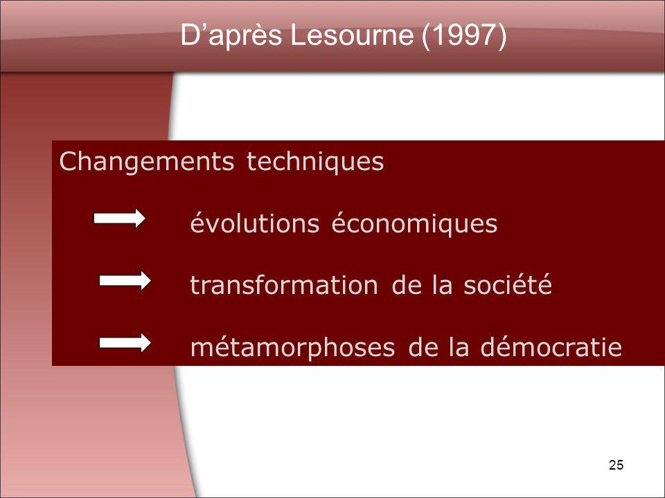 D'après Lesourne (1997) Changements techniques évolutions économiques