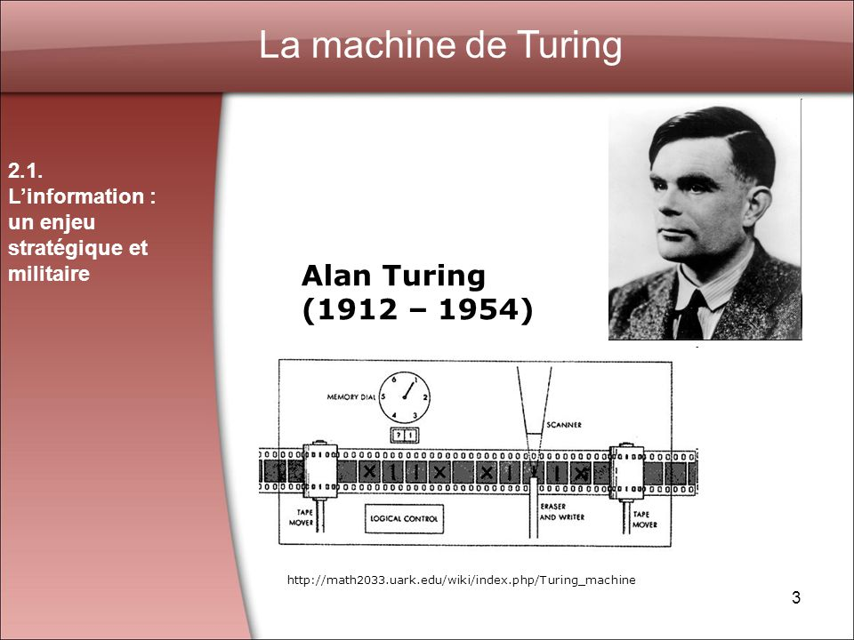 La machine de Turing Alan Turing (1912 – 1954)
