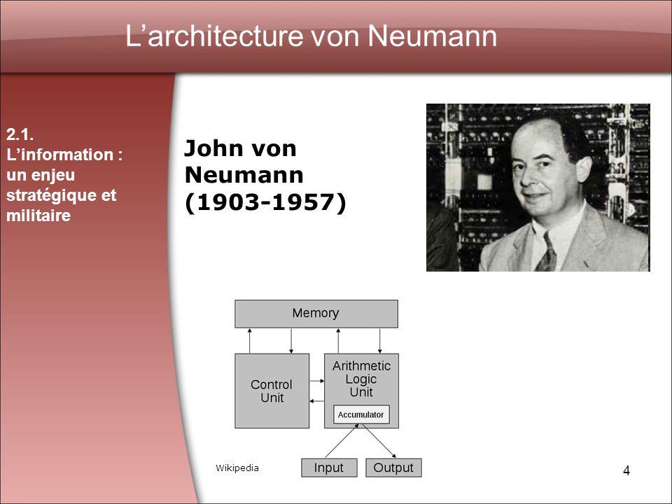 L'architecture von Neumann