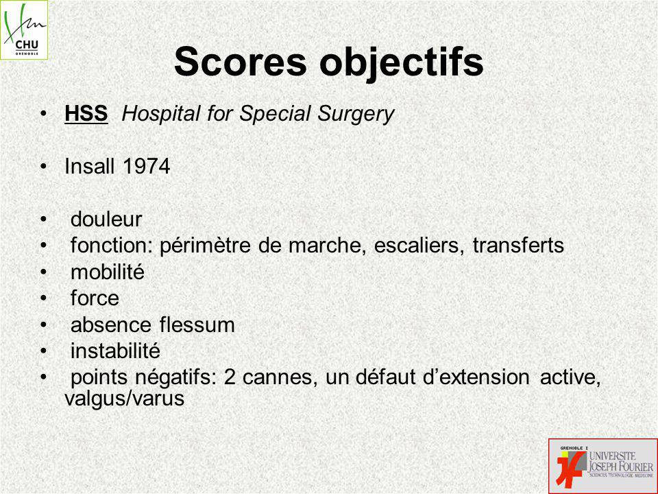 Scores objectifs HSS Hospital for Special Surgery Insall 1974 douleur