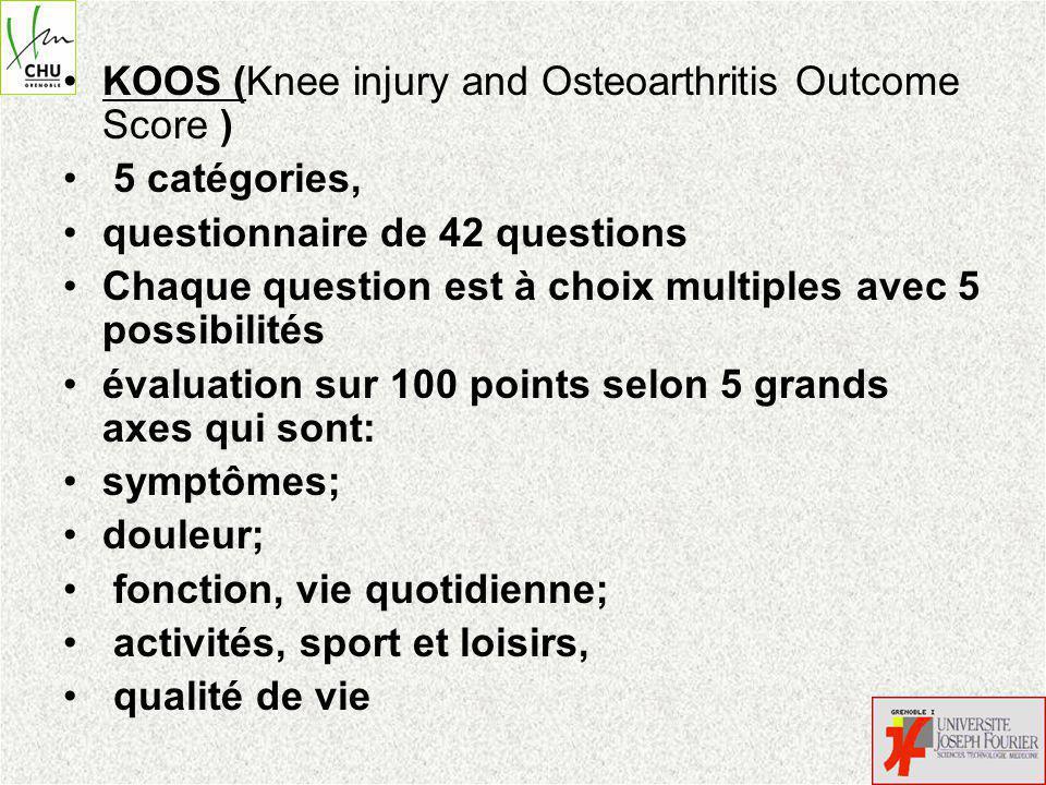 KOOS (Knee injury and Osteoarthritis Outcome Score )