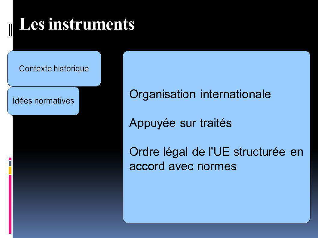 Les instruments Organisation internationale Appuyée sur traités