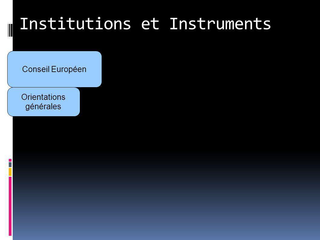 Institutions et Instruments