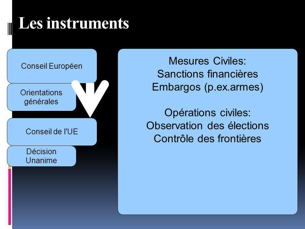 Les instruments Mesures Civiles: Sanctions financières