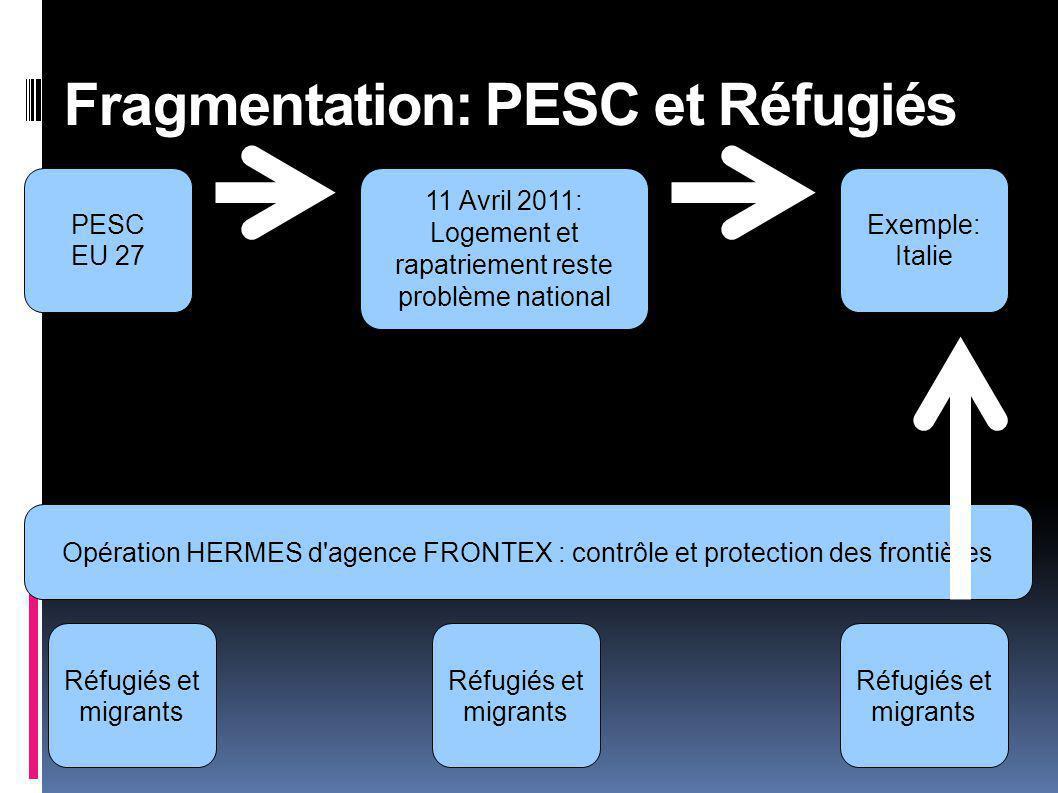 Fragmentation: PESC et Réfugiés