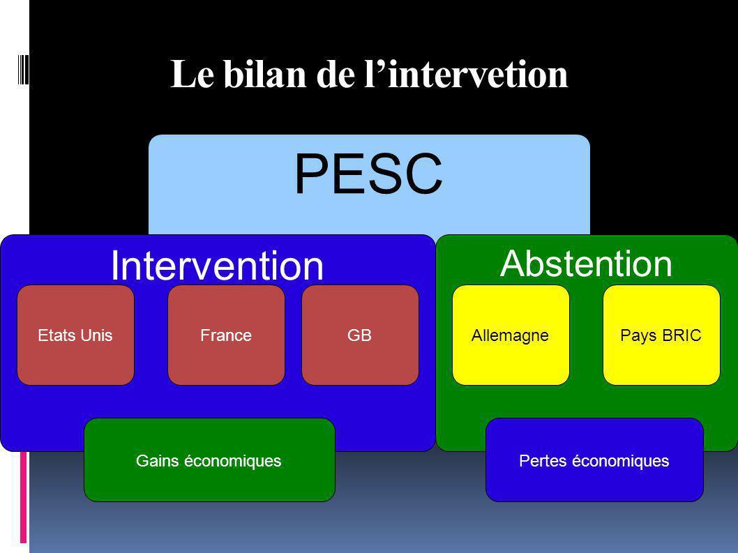Le bilan de l'intervetion
