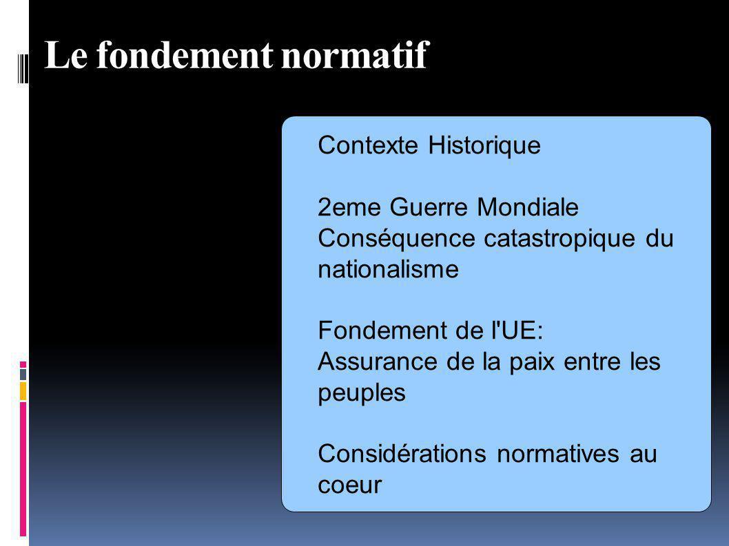 Le fondement normatif Contexte Historique 2eme Guerre Mondiale