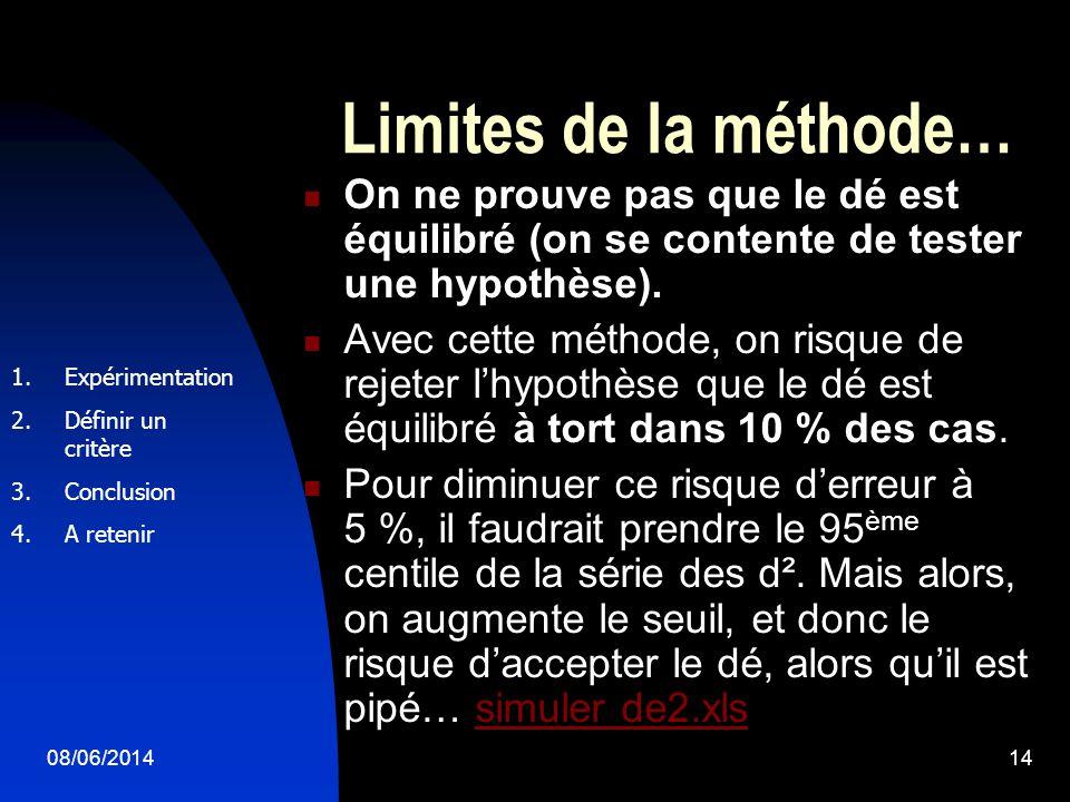 Limites de la méthode… On ne prouve pas que le dé est équilibré (on se contente de tester une hypothèse).